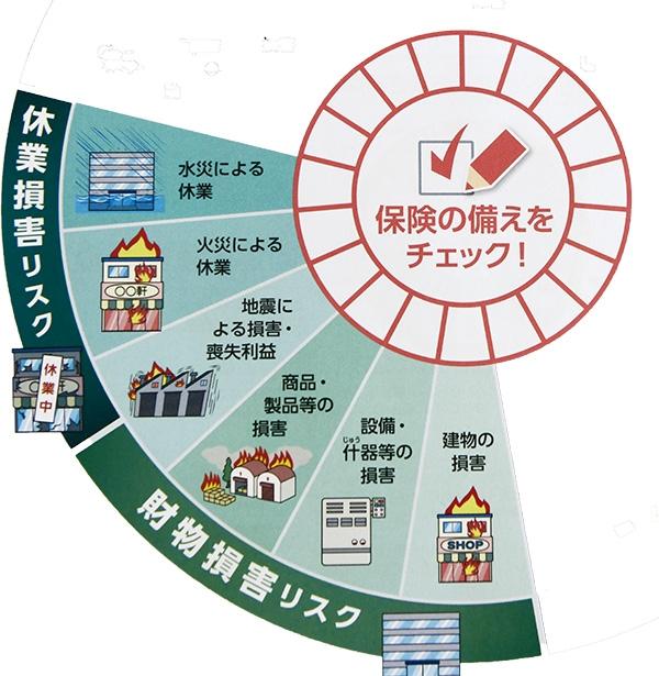 地震、水害時の保証特約